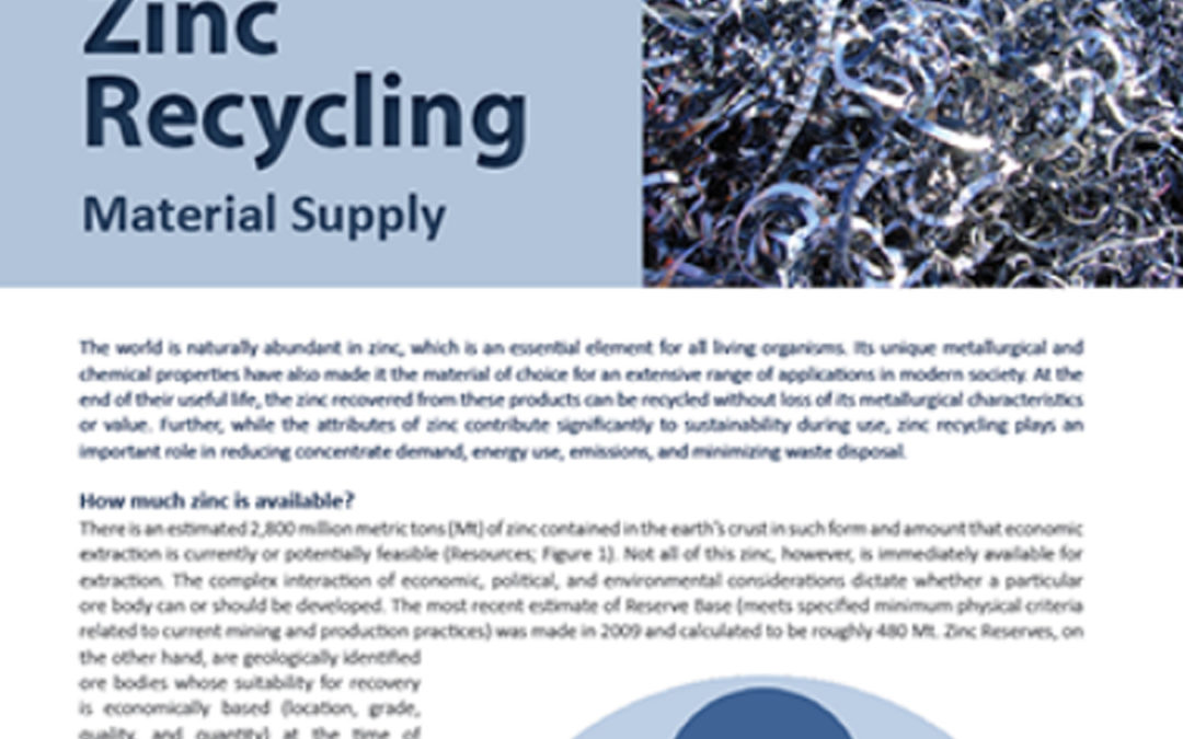 Zinc Recycling: Material Supply