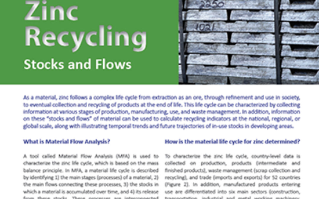 Zinc Recycling: In Use Stocks