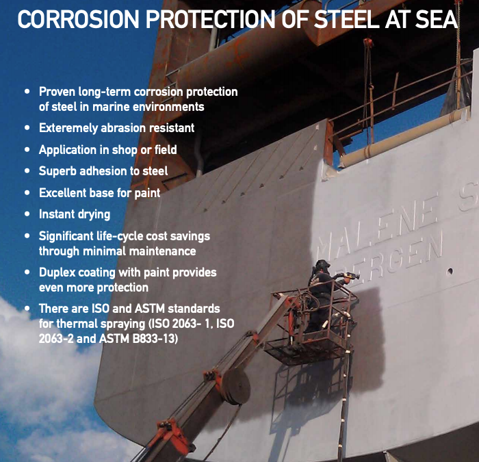 Zinc Thermal Spraying: Corrosion Protection of Steel at Sea