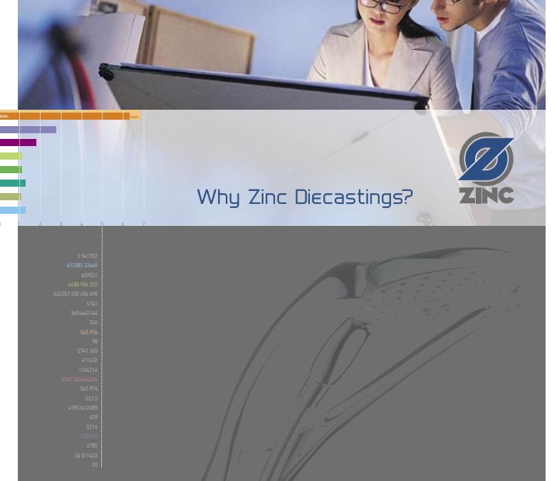 Why Zinc Diecastings